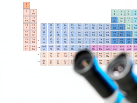 Periodic Table If You Have Been Writing Online For More Than A Few Months,  Then You Have Heard Of Search Engine Optimization (SEO).
