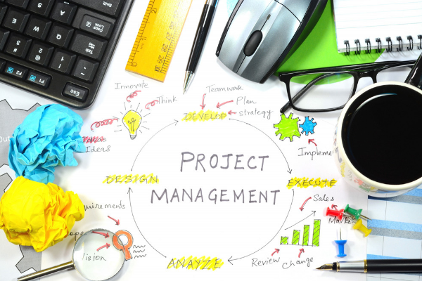 writer tools success project management