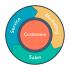 How HubSpot's Flywheel is Revolutionizing Digital Marketing